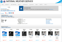 Image of a typical (not current) NOAA forecast